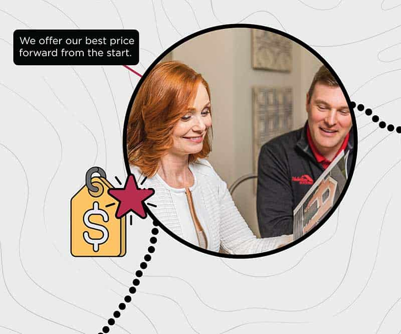 drawing of a dollar sign on a price tag and a star. Photo of a man and woman viewing a roofing brochure.