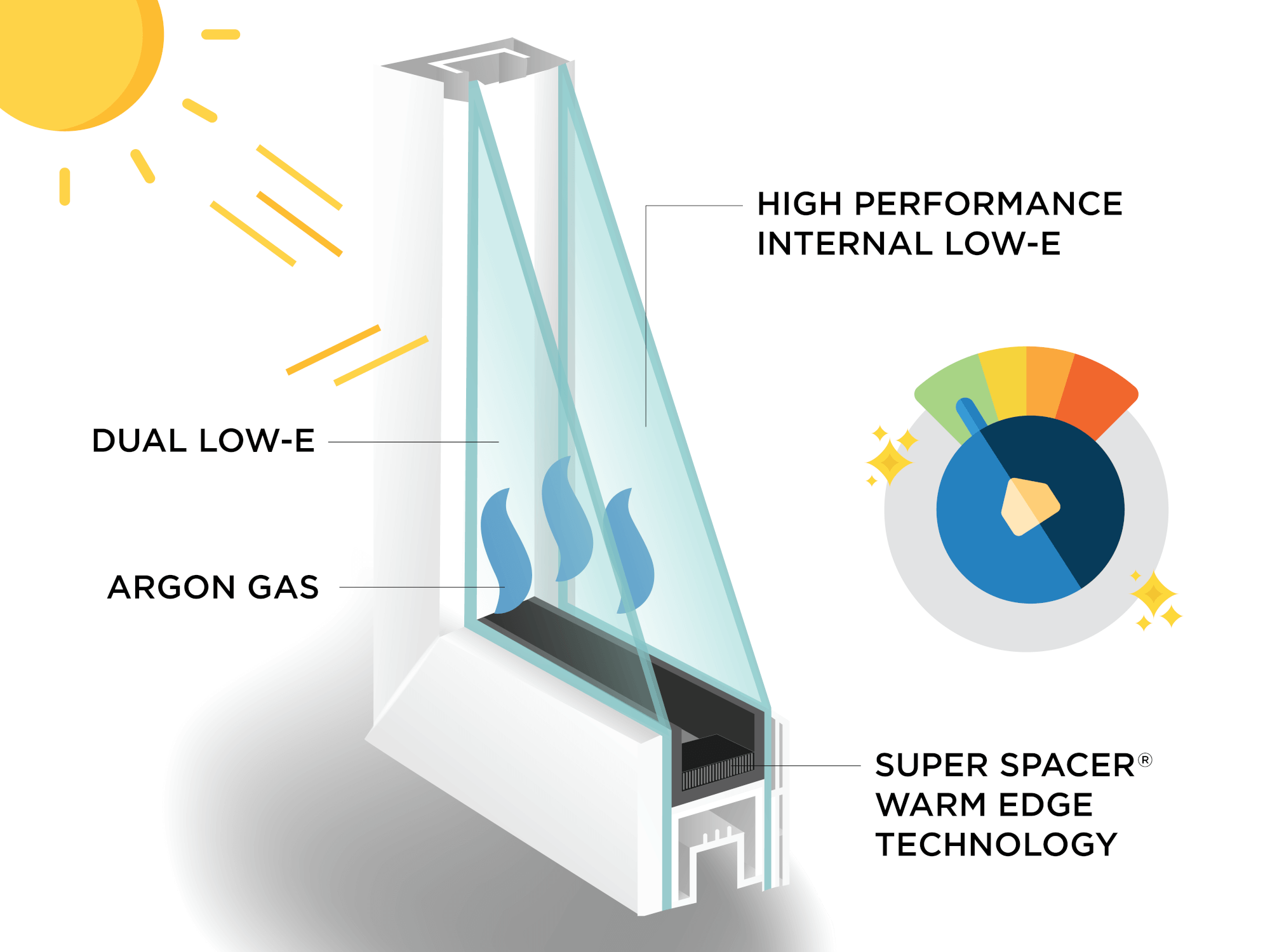 Drawing detailing window technology.